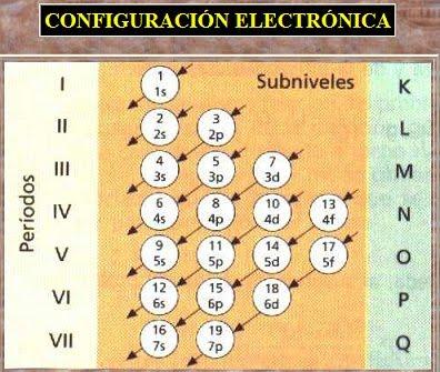 20110310191440-configuracion-20electronica.jpg