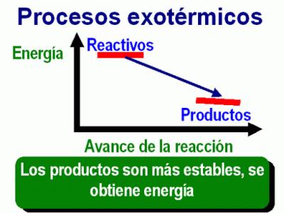 external image 20111212233150-termoquimica.png